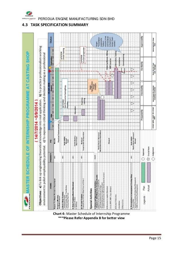 Perodua Kancil Vacuum Hose Diagram