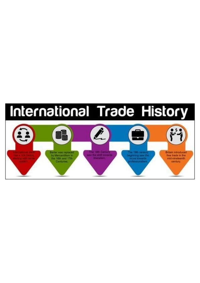 International Trade History