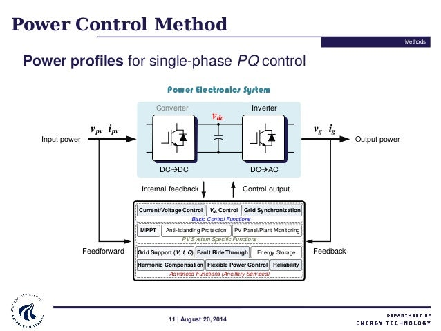 thesis related to power electronics 2 sample master pow (with thesis) with focus on power electronics and utility applications of power electronics : indicate advanced courses non-ece courses.
