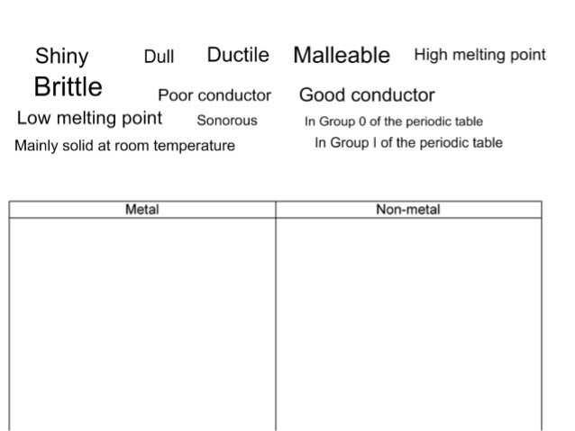 Aqa core science c13 metals and their uses chess dms 18 urtaz Choice Image