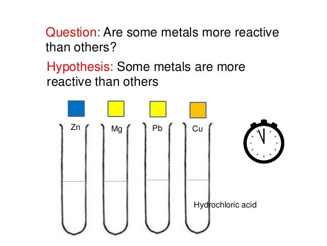 Aqa core science c13 metals and their uses 7 urtaz Choice Image