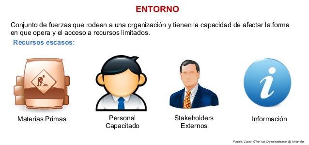 ENTORNOConjunto de fuerzas que rodean a una organización y tienen la capacidad de afectar la formaen que opera y el acceso...