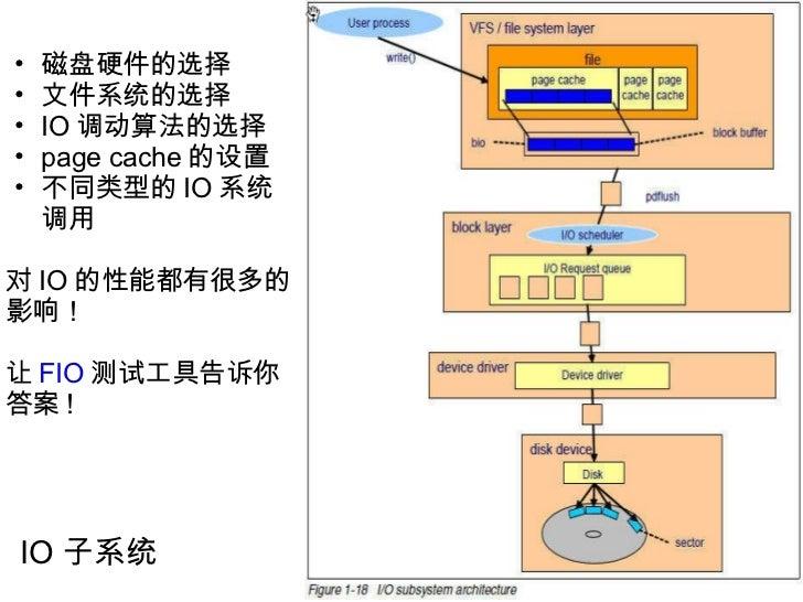 IO 子系统 <ul><li> </li></ul><ul><ul><li>磁盘硬件的选择 </li></ul></ul><ul><ul><li>文件系统的选择 </li></ul></ul><ul><ul><li>IO 调动算法的选择 </...
