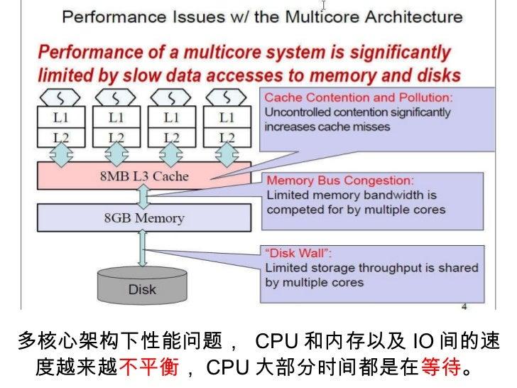 多核心架构下性能问题,  CPU 和内存以及 IO 间的速度越来越 不平衡 , CPU 大部分时间都是在 等待 。