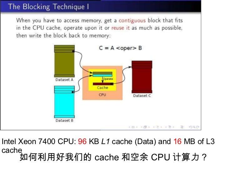 如何利用好我们的 cache 和空余 CPU 计算力? Intel Xeon 7400 CPU:  96  KB  L1  cache (Data) and  16  MB of L3 cache