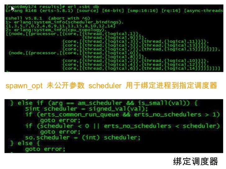 绑定调度器 spawn_opt  未公开参数  scheduler  用于绑定进程到指定调度器