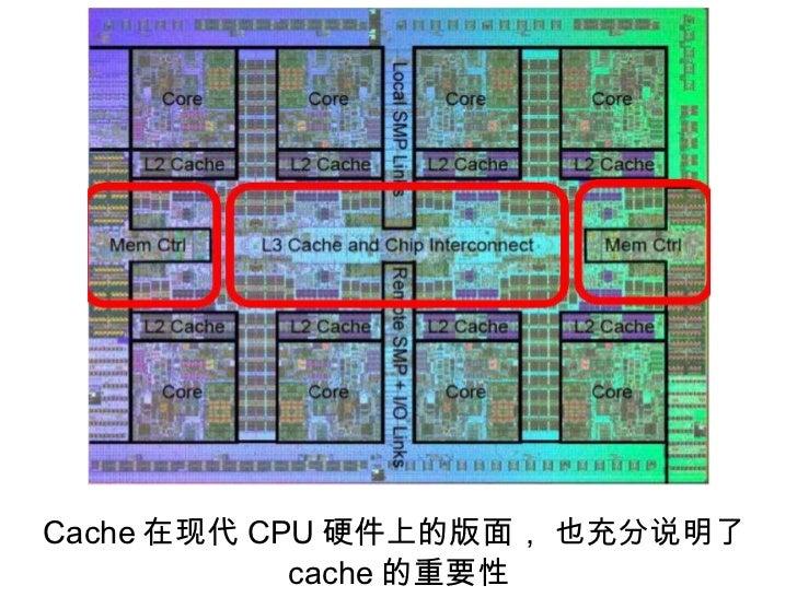 Cache 在现代 CPU 硬件上的版面, 也充分说明了 cache 的重要性