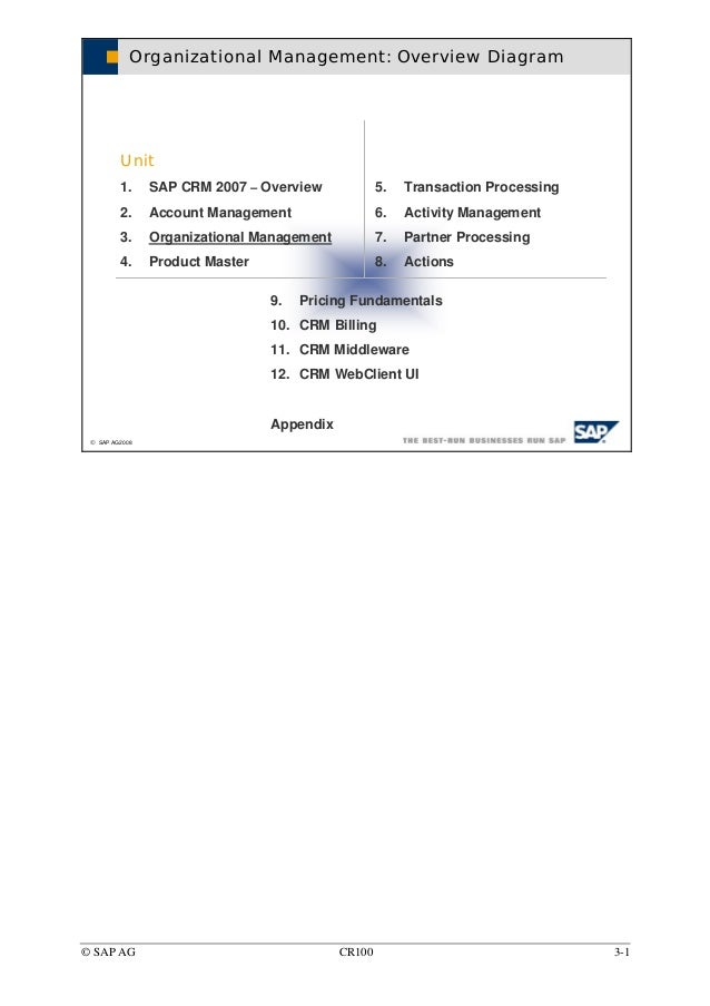 sap crm organizational structure basics french edition