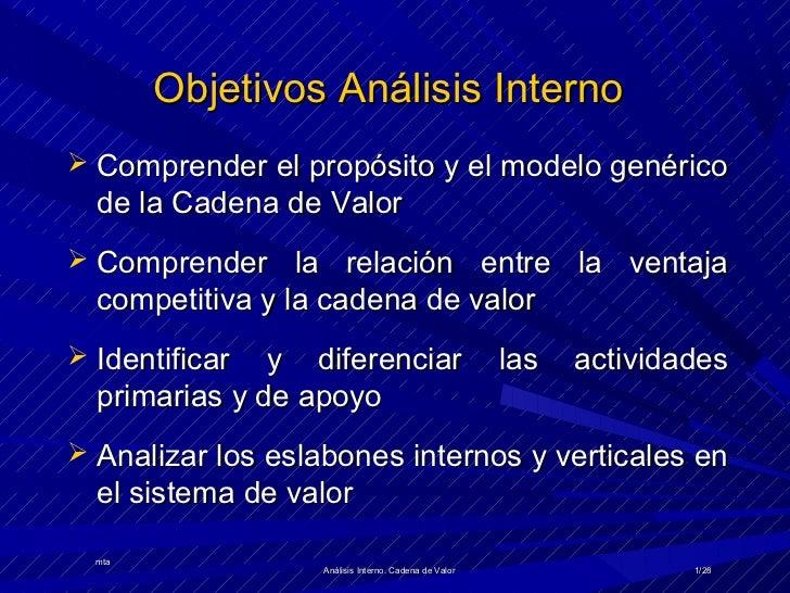 Objetivos Análisis Interno Comprender el propósito y el modelo genérico  de la Cadena de Valor Comprender la relación en...