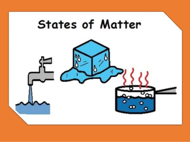 states of matter Matter is anything that occupies space and has mass solid, liquid and gas are the most common forms (or states) of matter.