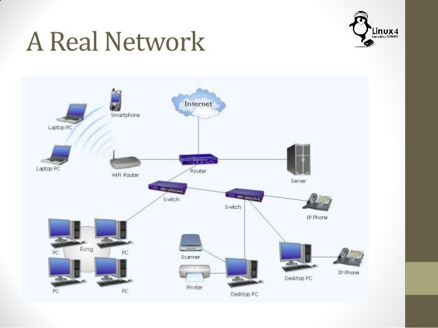 What is the best way/resource to learn Linux networking ...