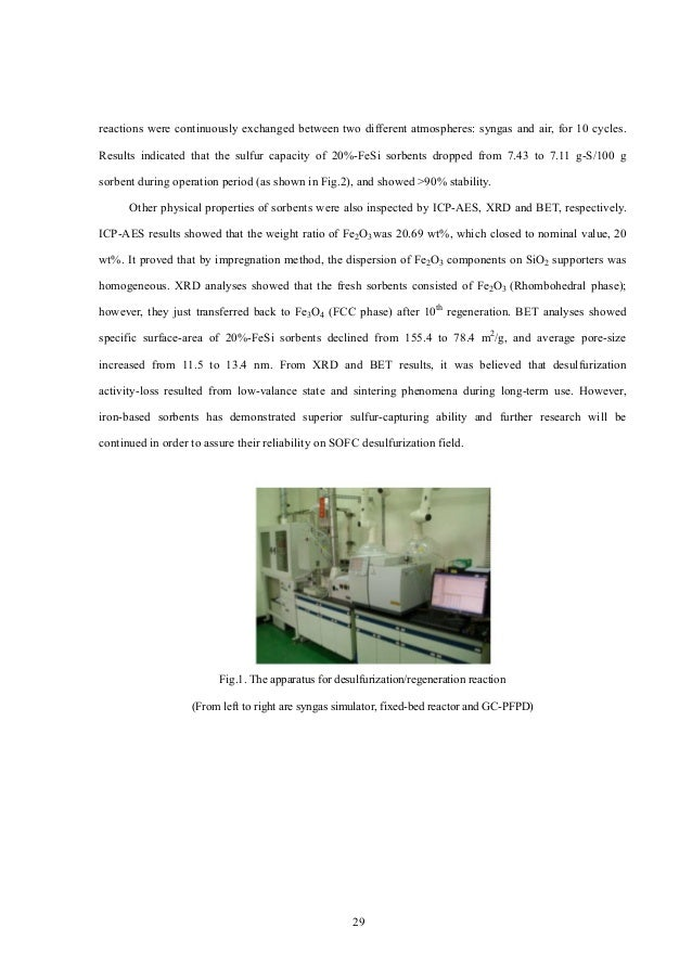 30 Cycle 0 2 4 6 8 10 12 Sulfurcapacity(g-S/100gsorbent) 0 2 4 6 8 10 12 14 20%-FeSi Fig.2. The change of sulfur capacity ...