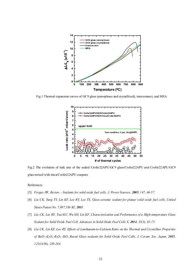33 附錄二:投稿論文接受函(黃員) 寄件者: hec2015 [mailto:hec2015@vip.163.com] 寄件日期: 2015 年 11 月 18 日 上午 10:36 收件者: 黃亮維 主旨: 051D-- 2015 全国氢能...