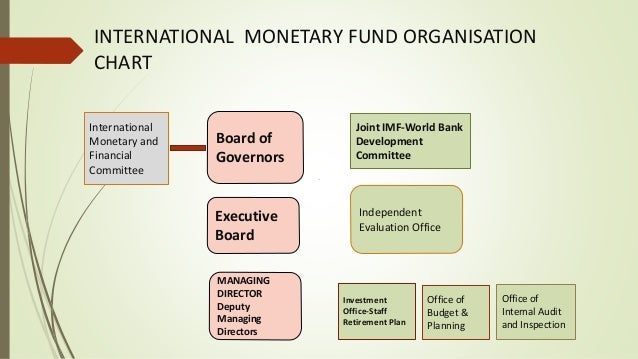 International monetary fund imf final international monetary fund organisation sciox Images