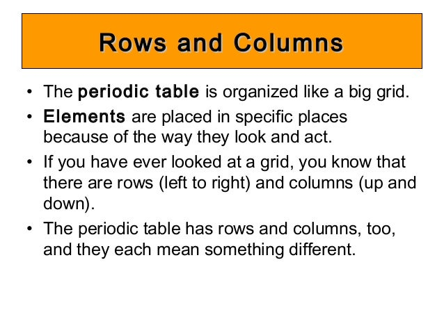 periodic table 3 rows and columnsrows and columns - Periodic Table Of Elements Rows And Columns