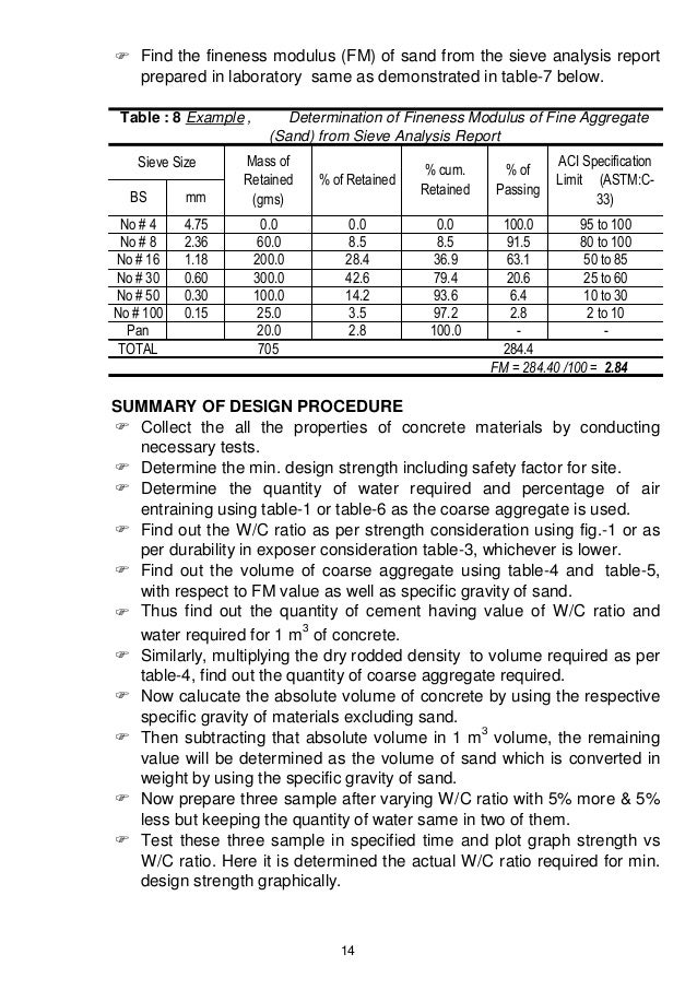high strength concrete mix design pdf