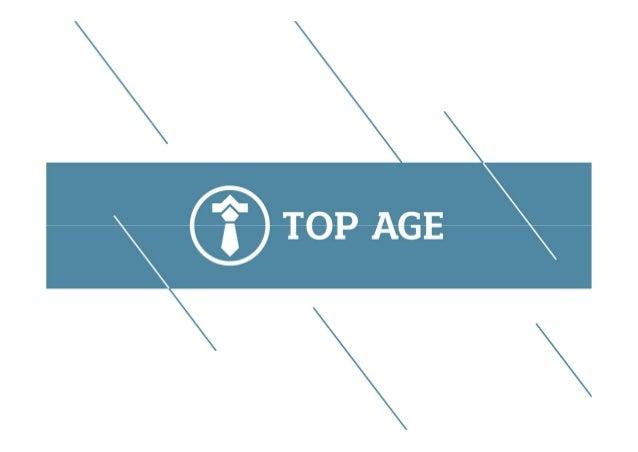 TOP AGE A TOP AGE foi constituída com o principal objetivo de atender aos profissionais que acumularam experiências durant...