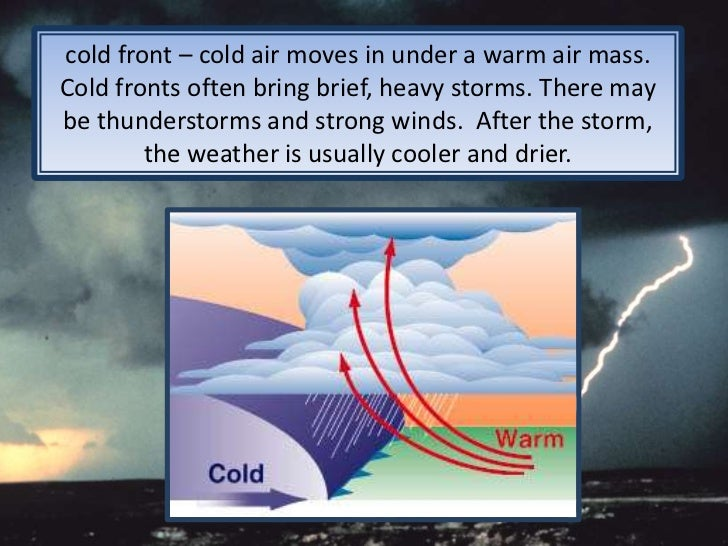 cold front – cold air moves in under a warm air mass.  Cold fronts often bring brief, heavy storms. There may be thunderst...