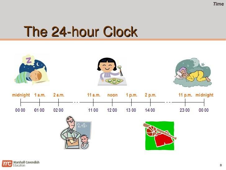 24 Hour Clock Time 8 728 Jpg Cb 1282297525