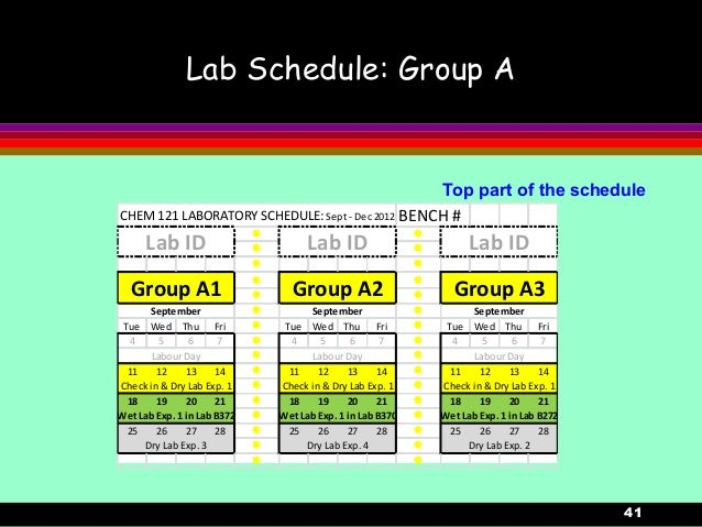 41Lab Schedule: Group ATop part of the scheduleCHEM 121 LABORATORY SCHEDULE: Sept - Dec 2012 BENCH #l ll ll ll ll ll lTue ...