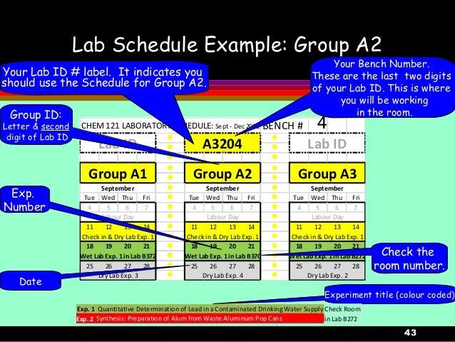 43Lab Schedule Example: Group A2Experiment title (colour coded)CHEM 121 LABORATORY SCHEDULE: Sept - Dec 2012 BENCH #l ll l...