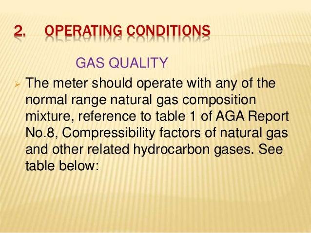 Aga Compressibility Factors Of Natural Gas