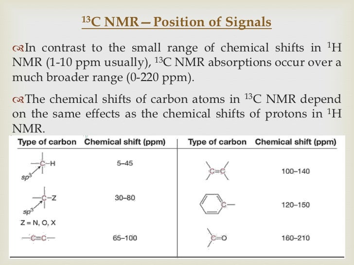 C13 nmr for 13 c nmr shifts table