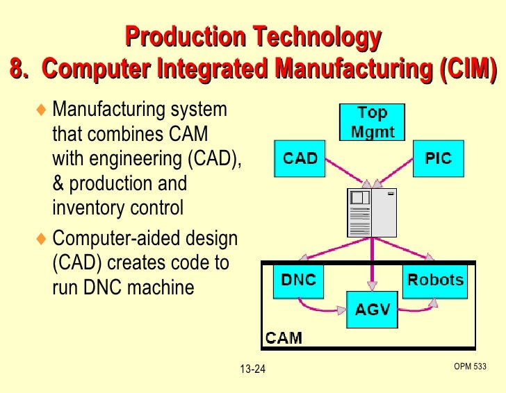 <ul><li>Manufacturing system that combines CAM with engineering (CAD), & production and inventory control </li></ul><ul><l...