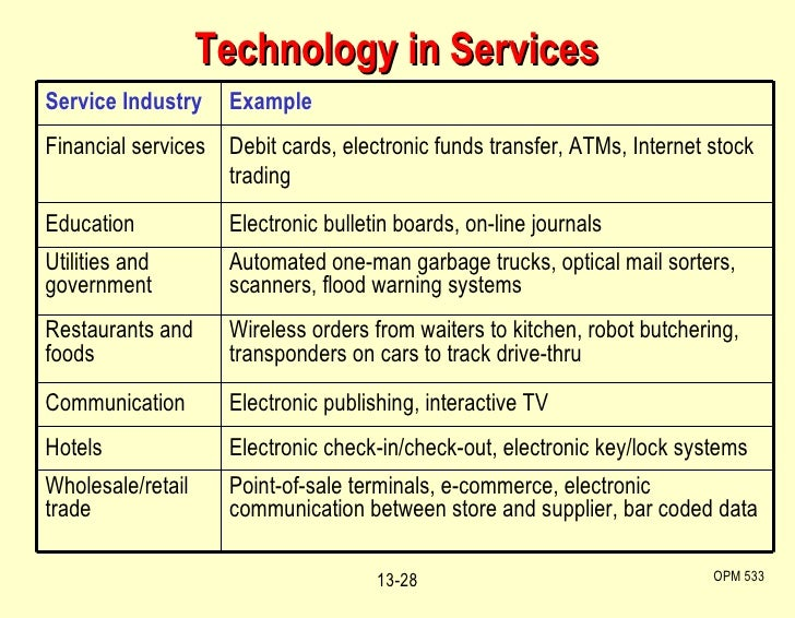 Technology in Services OPM 533 13- Service Industry Example Financial services Debit cards, electronic funds transfer, ATM...