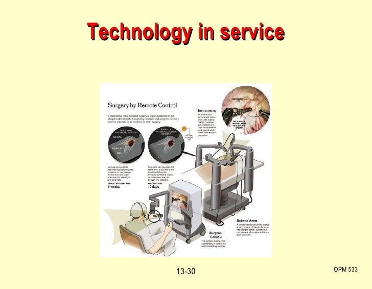 Technology in service OPM 533 13-