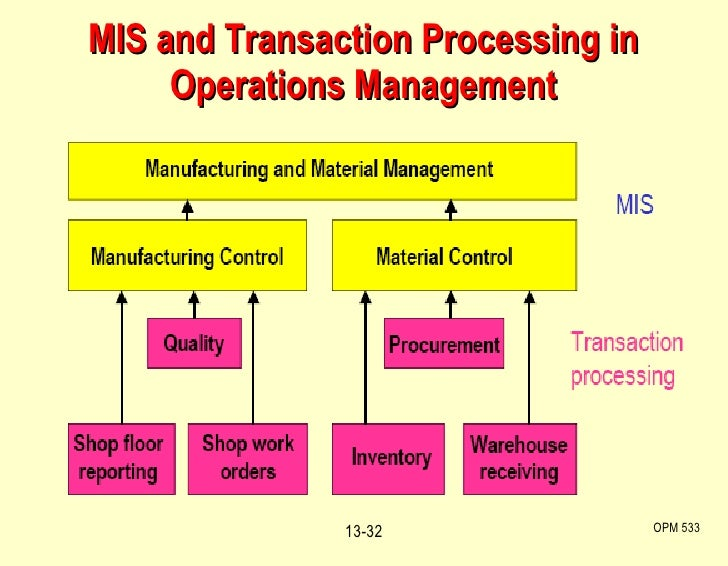 MIS and Transaction Processing in Operations Management OPM 533 13-