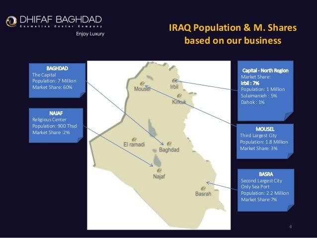 DHIFAF BAGHDAD company presenation