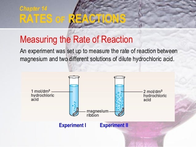 an analysis of the chemical reaction between hydrochloric acid and magnesium ribbon Reaction of magnesium with hydrochloric acid acid (concentrated, 12 m) magnesium ribbon for the reaction between magnesium metal and hydrochloric acid.