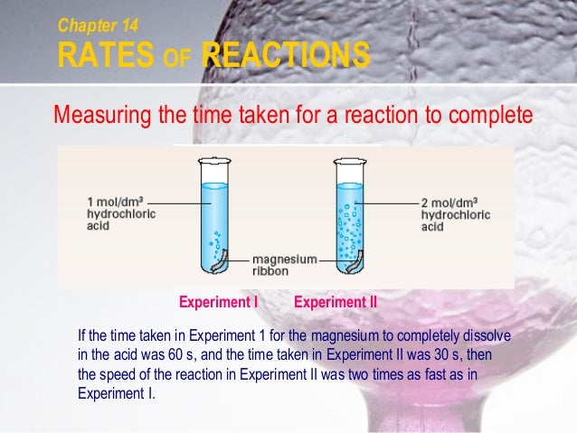 a single replacement experiment on magnesium reaction with hydrochloric acid