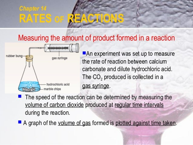 nvestigating the rate of reaction between C24 rates of reaction revision foundation q1 in a conclusion to the investigation the student stated that: a student does an experiment to examine the rate of reaction between magnesium and dilute hydrochloric acid.