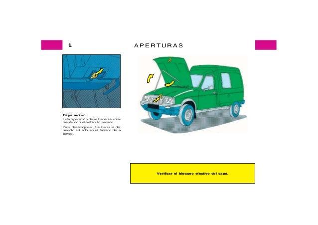 manual de uso de la furgoneta citroen c15 rh slideshare net Citroen C2 Citroen C1