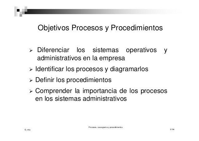 Objetivos Procesos y Procedimientos   Diferenciar los sistemas operativos administrativos en la empresa  y    Identifica...