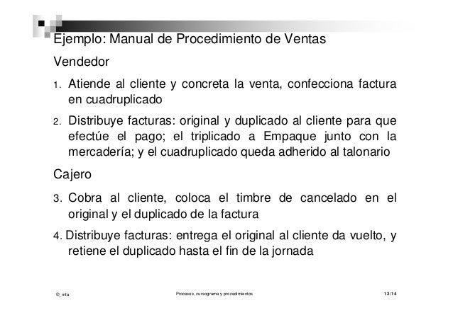 Procesos flujogramas y procedimientos for Ejemplo de manual de procedimientos de un restaurante