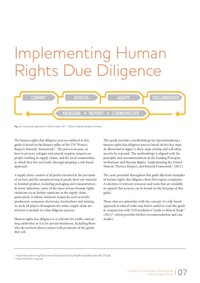 human due diligence Introduction the united nations guiding principles on business and human rights expects all businesses to have human rights due diligence to identify, prevent and mitigate any human rights.
