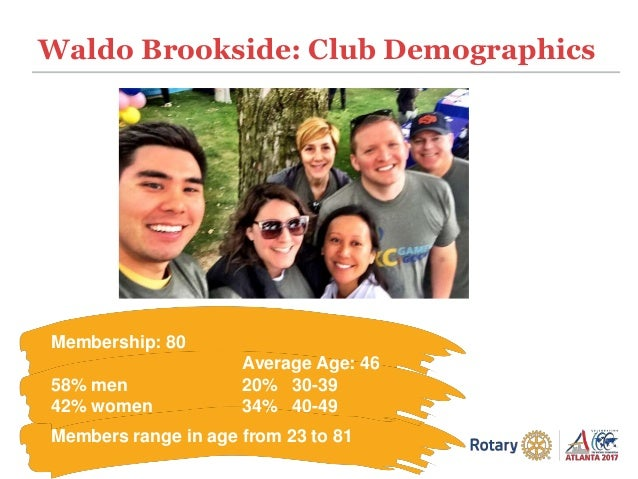 ages brookside men Brookside's community groups meet 2-4 times a month for spiritual growth, support, friendship and serving together members of all ages men's groups topical.