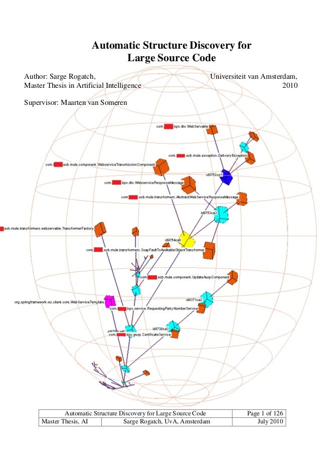 uva artificial intelligence master thesis