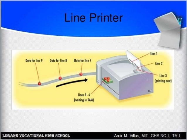 Configuring TCP/IP printing on a Windows 95 pc