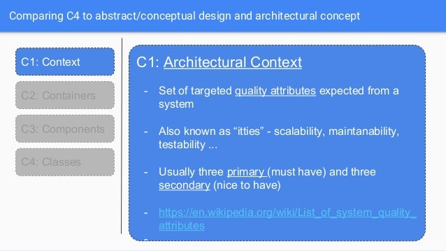 Software architecture, methodologies and design