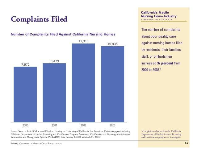 Complaints Against Nursing Homes California