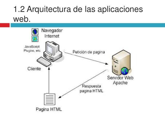 c1 arquitectura