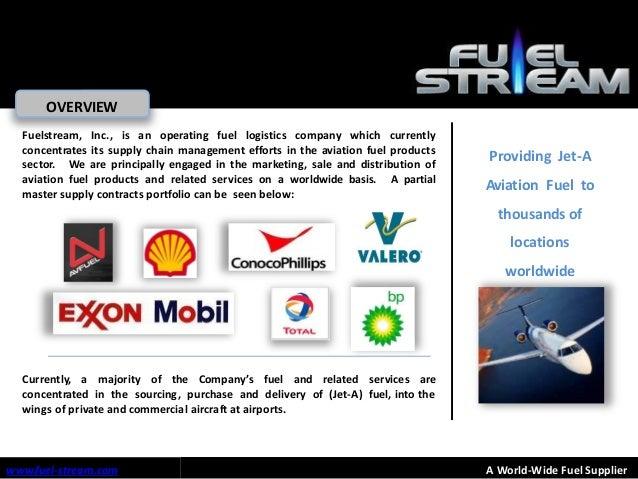 Fuelstream Business Summary