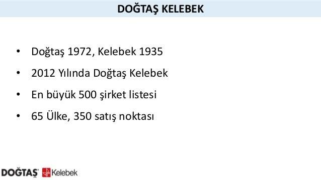 IDC_yavuz_selim_hindistan_dogtas_kelebek Slide 3