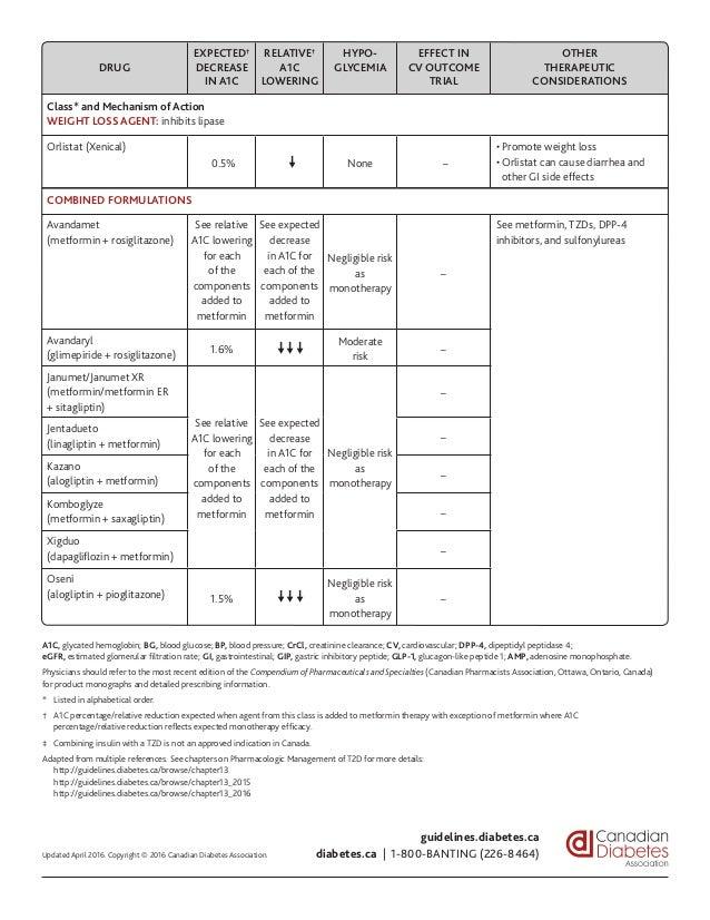 augmentin tablet 875-125 mg (amoxicillin-pot clavulanate)