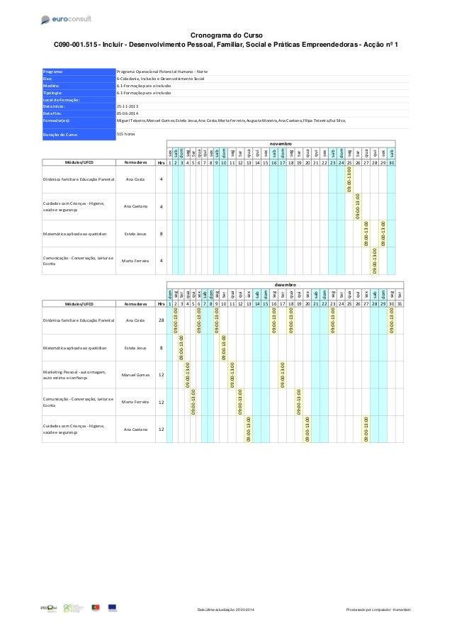 Cronograma do Curso C090-001.515 - Incluir - Desenvolvimento Pessoal, Familiar, Social e Práticas Empreendedoras - Acção n...