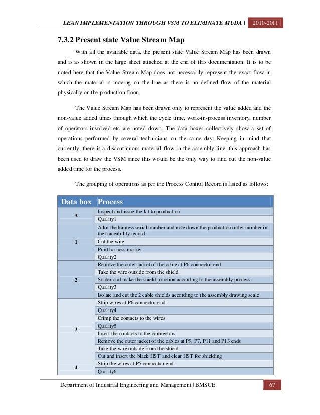 sasmos report 67 638?cb=1460365452 sasmos report Standard Operating Procedure Clip Art at eliteediting.co